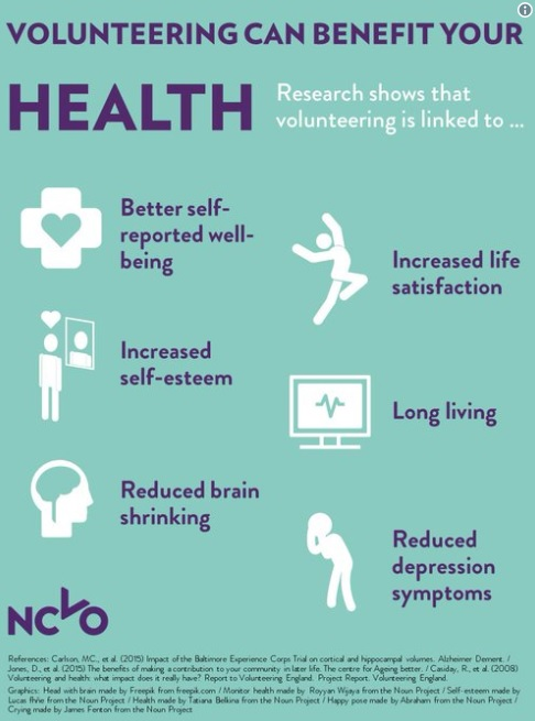 mental health and volunteering